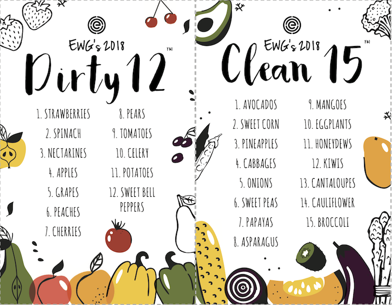 Clean dirty graphic printable
