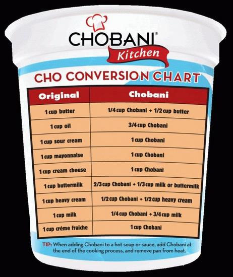 chobaniconversionchart